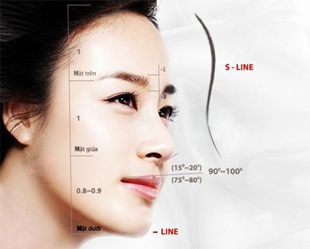 Một số dịch vụ nâng mũi Dr.Hải Lê