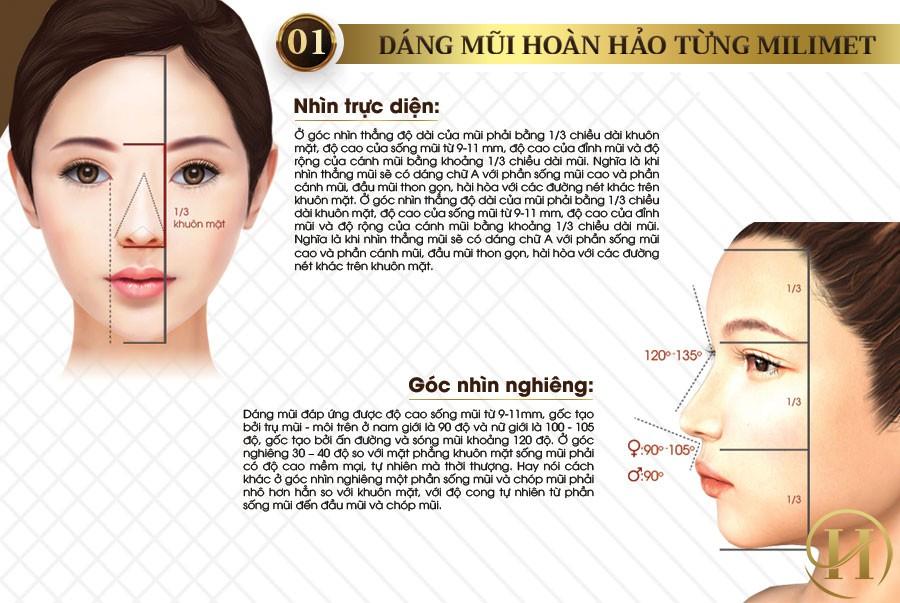 Mũi Medi-Form là dáng mũi hoàn hảo đến từng milimet