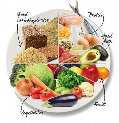 Chế độ ăn uống sau phẫu thuật